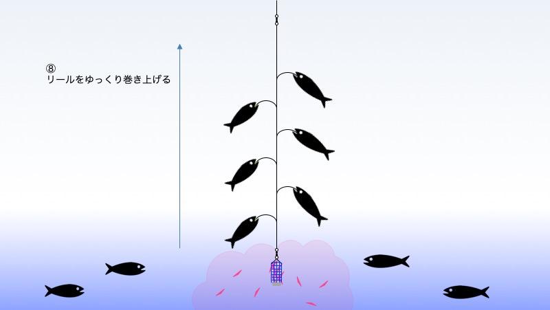 図:工程8 ゆっくりと仕掛けを捲き上げる