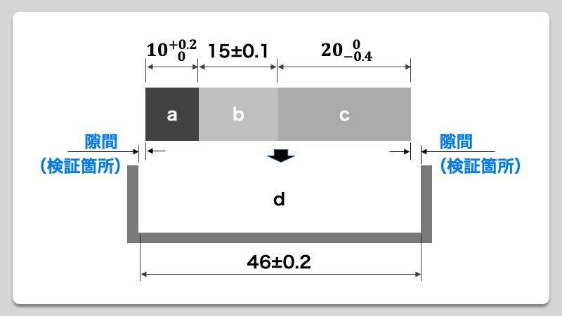 【製品設計のいろは】公差計算:Max-Min法による公差計算方法 挿絵02