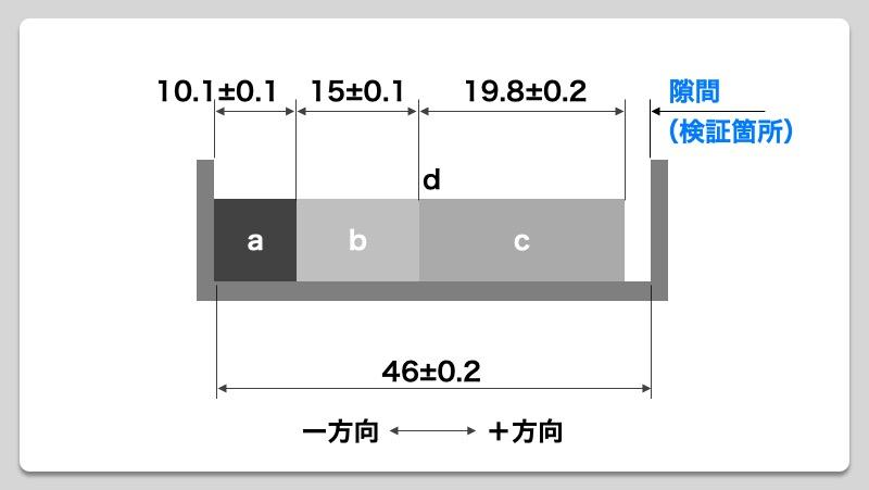 【製品設計のいろは】公差計算:Max-Min法による公差計算方法 挿絵05