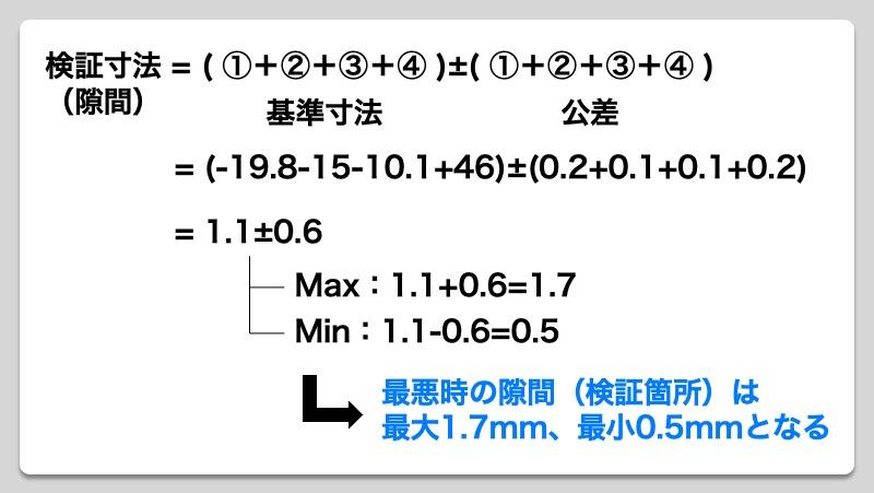 【製品設計のいろは】公差計算:Max-Min法による公差計算方法 挿絵07