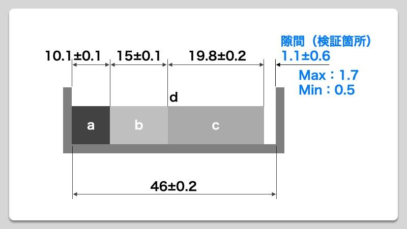 【製品設計のいろは】公差計算:Max-Min法による公差計算方法 挿絵08