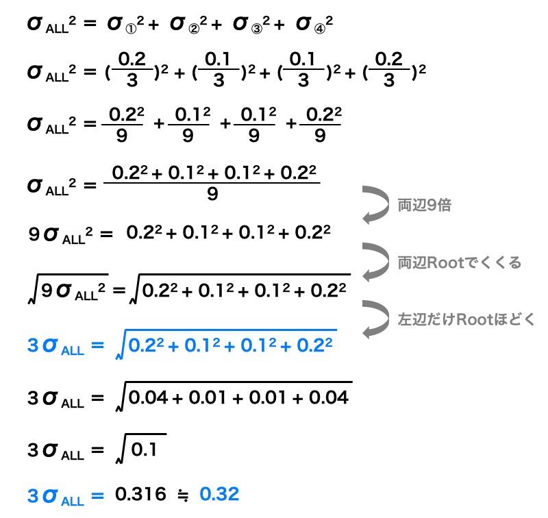 【製品設計のいろは】公差計算:2乗和平方根と正規分布3σの関係式