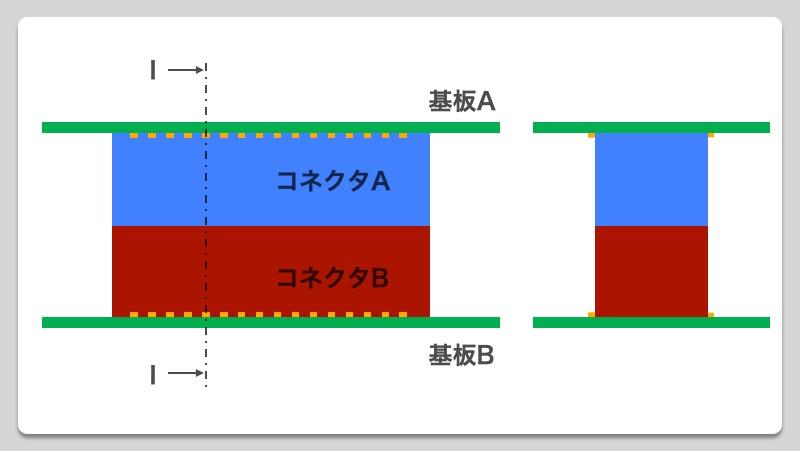 【製品設計のいろは】基板間コネクタの役割_04