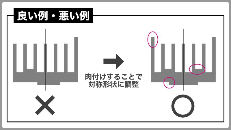アルミ押し出しヒートシンクの設計ポイント:対象形状
