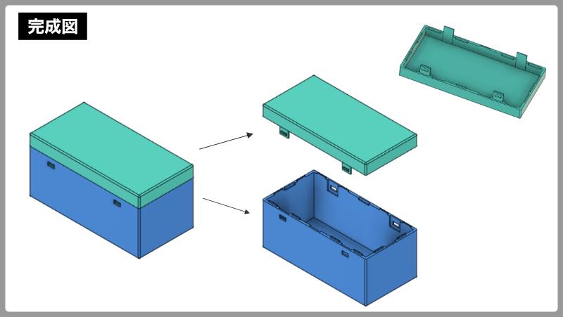 スナップフィット(嵌合爪)を用いた筐体設計の進め方:完成図