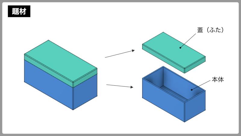 スナップフィット(嵌合爪)を用いた筐体設計の進め方:題材