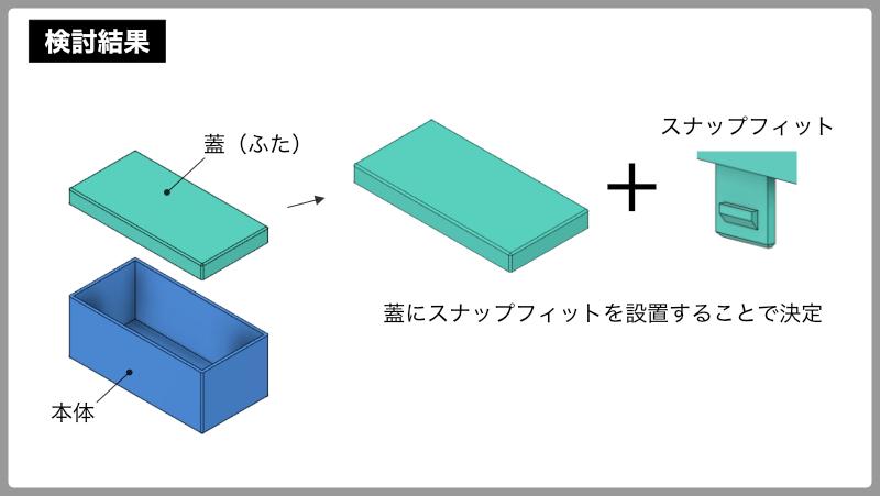 スナップフィット(嵌合爪)を用いた筐体設計の進め方:検討結果