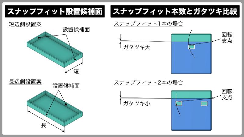 スナップフィット(嵌合爪)を用いた筐体設計の進め方:スナップフィット本数とガタツキ比較