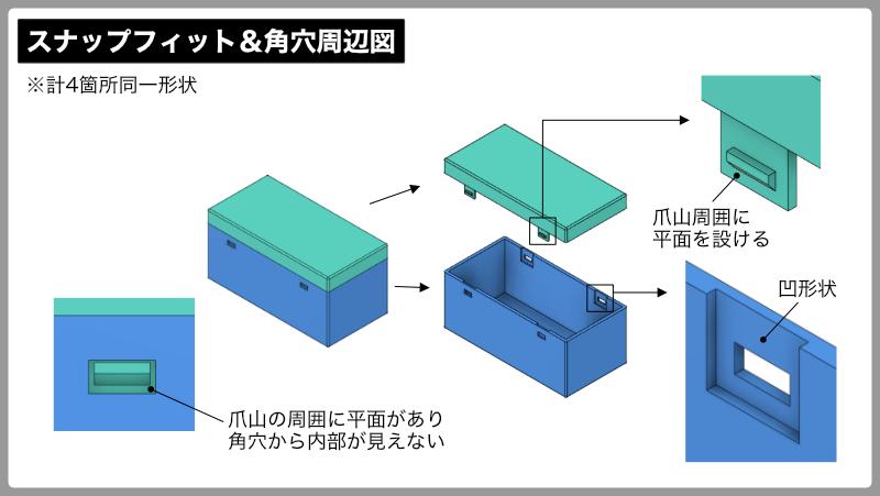 スナップフィット(嵌合爪)を用いた筐体設計の進め方:スナップフィットと角穴周辺図