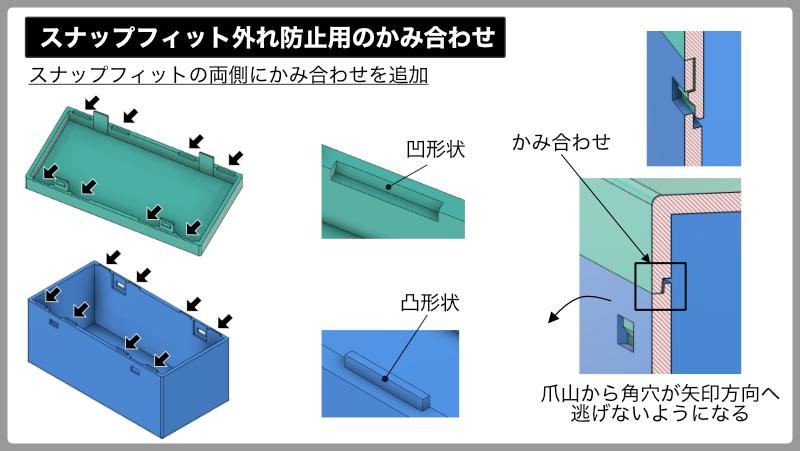 スナップフィット(嵌合爪)を用いた筐体設計の進め方:スナップフィット外れ防止用のかみ合わせ
